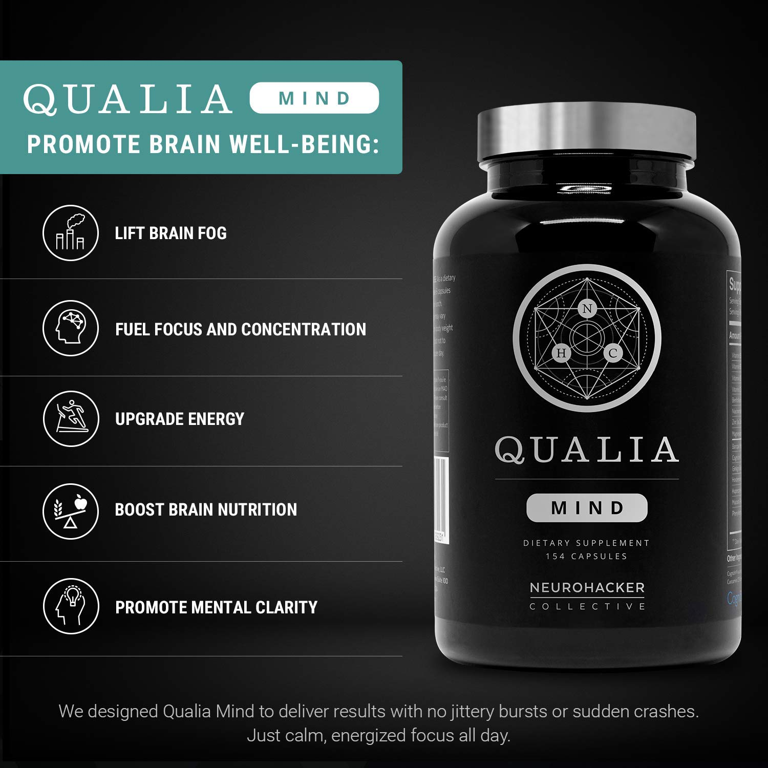 Qualia Mind quick facts